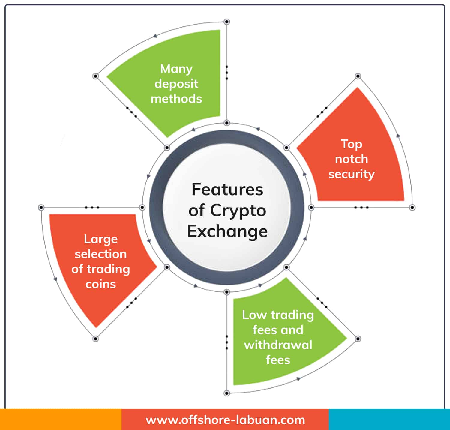 Features-of-Crypto-Exchange-1