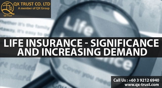 Life Insurance – Significance and Increasing Demand