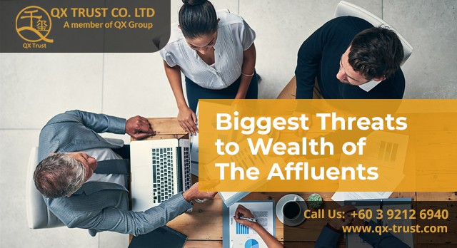 Biggest Threats to Wealth of The Affluents | QX Trust | Offshore Labuan Consultants Malaysia